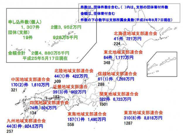 会務トピックス 2013年6月3日付/募金状況(H25.5.17現在)