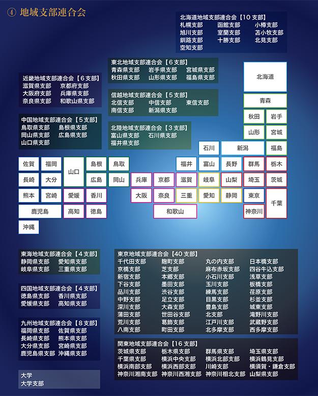 東京歯科大学同窓会 組織図/地域支部連合会・支部