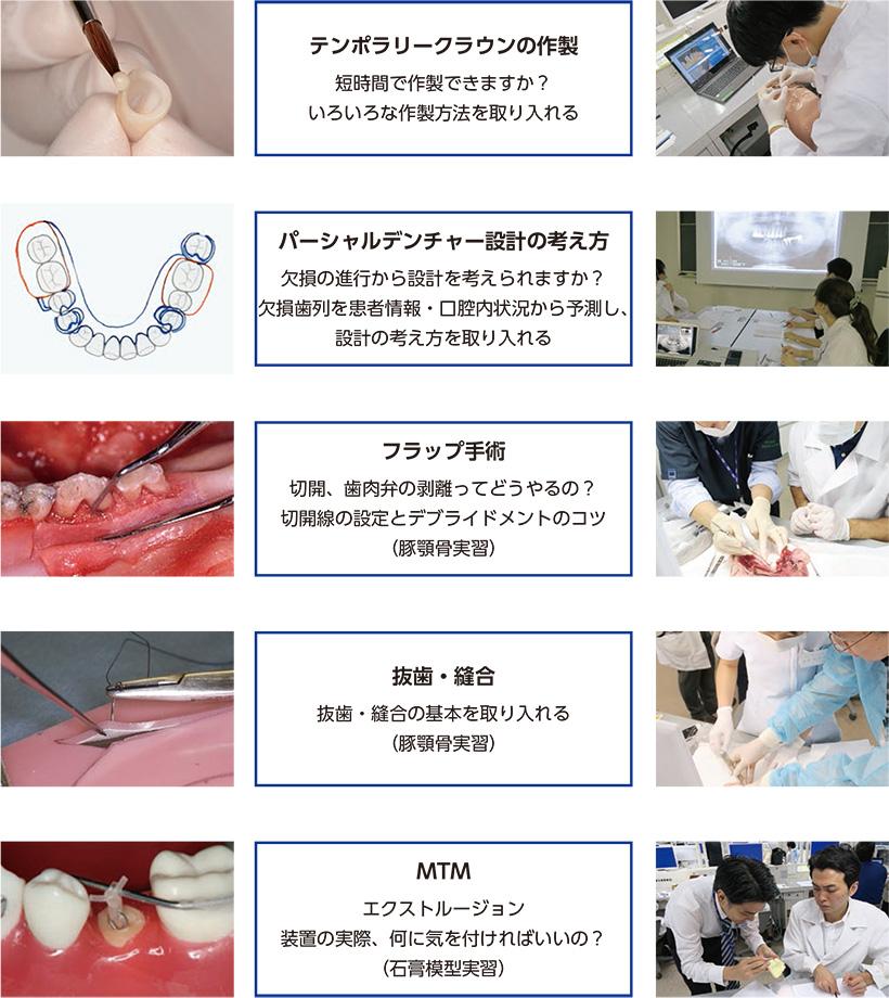2019 TDCアカデミア 臨床セミナー/ベーシックハンズオンセミナー「すぐに役立つ臨床のコツ」 〜実践スキルの向上 補綴、矯正、ぺリオ、口腔外科編〜(2019年6月30日(日))
